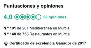 opiniones restaurantes Murcia